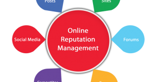 Reputation Is Managed Online